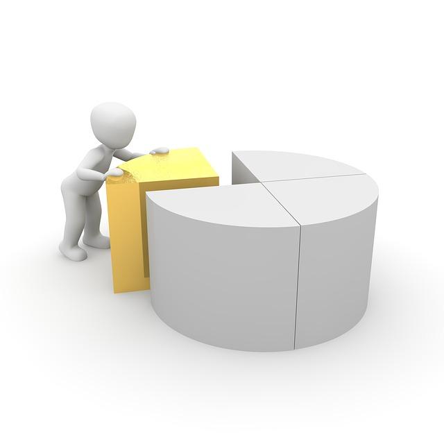 TempDB konfigurieren und optimieren